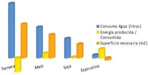 graph-recursos-necesarios-e1426971711429